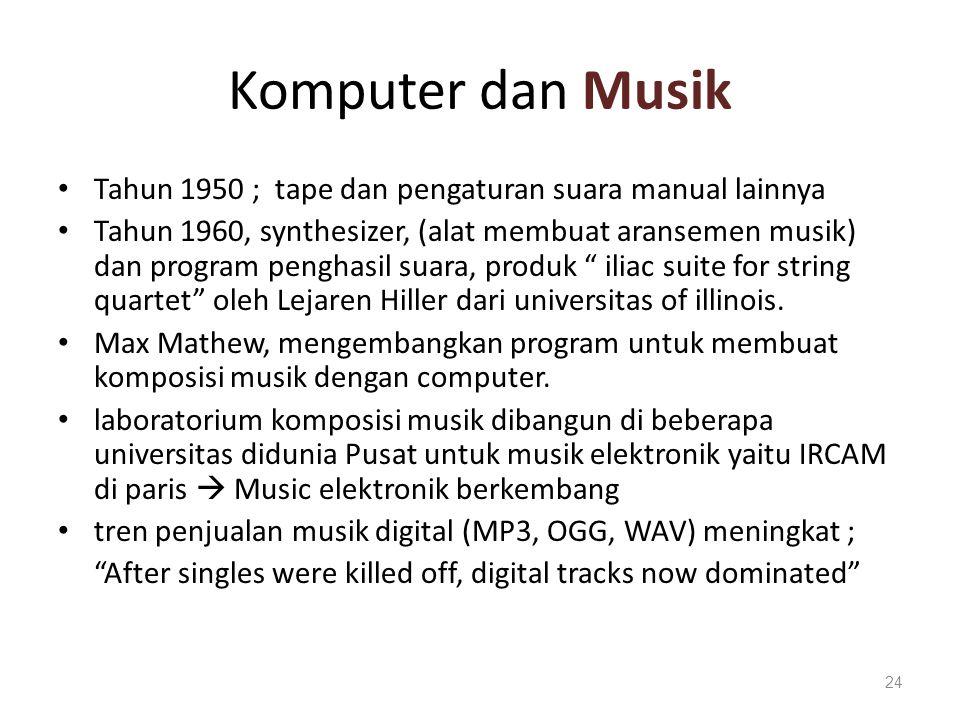 Komputer dan Musik Tahun 1950 ; tape dan pengaturan suara manual lainnya.