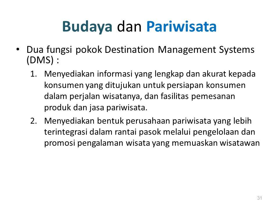Budaya dan Pariwisata Dua fungsi pokok Destination Management Systems (DMS) :
