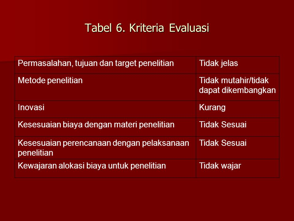 Tabel 6. Kriteria Evaluasi