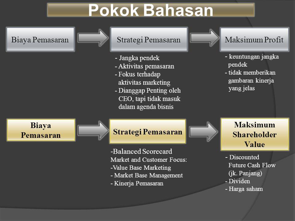 Maksimum Shareholder Value