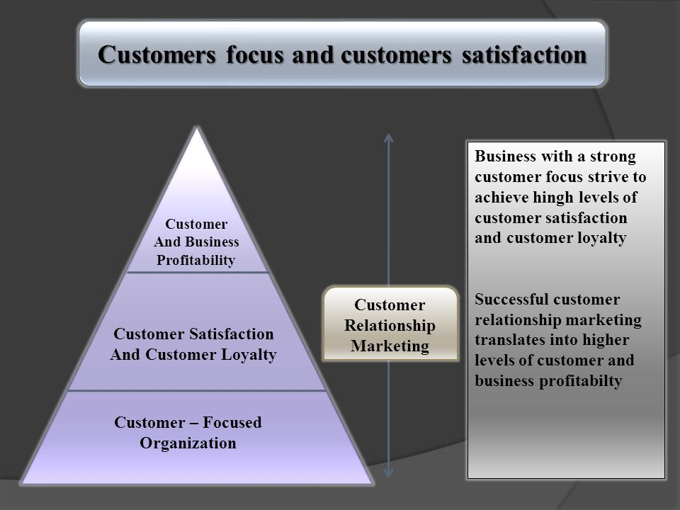 Customers focus and customers satisfaction Customer Satisfaction
