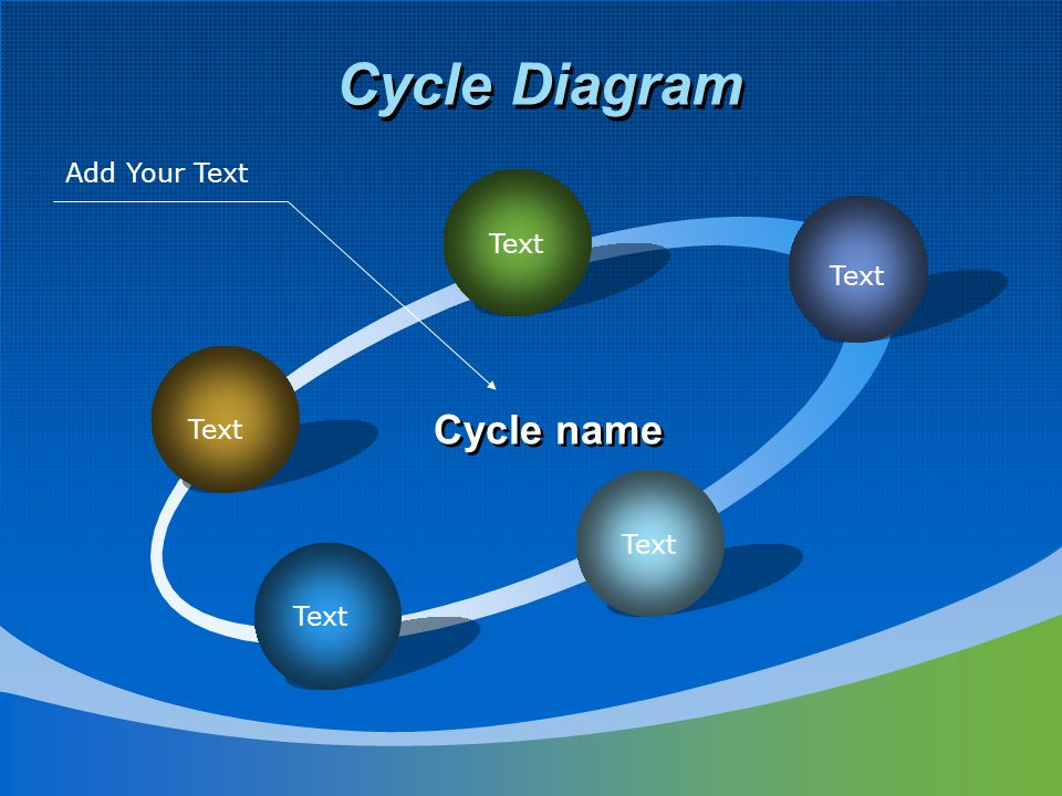 Cycle Diagram Add Your Text Text Text Cycle name Text Text Text