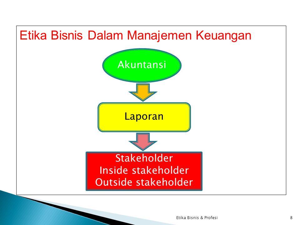 Etika Bisnis Dalam Manajemen Keuangan