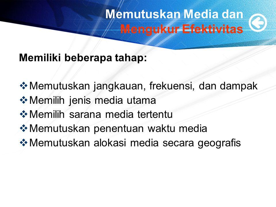 Memutuskan Media dan Mengukur Efektivitas