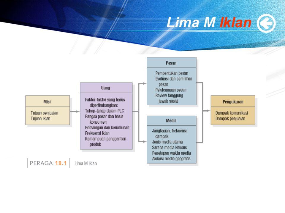 Lima M Iklan