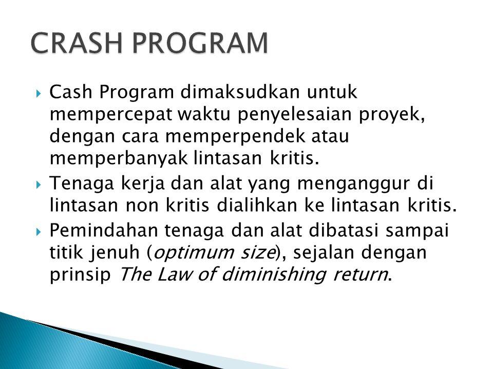 CRASH PROGRAM Cash Program dimaksudkan untuk mempercepat waktu penyelesaian proyek, dengan cara memperpendek atau memperbanyak lintasan kritis.