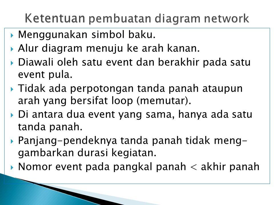 Ketentuan pembuatan diagram network
