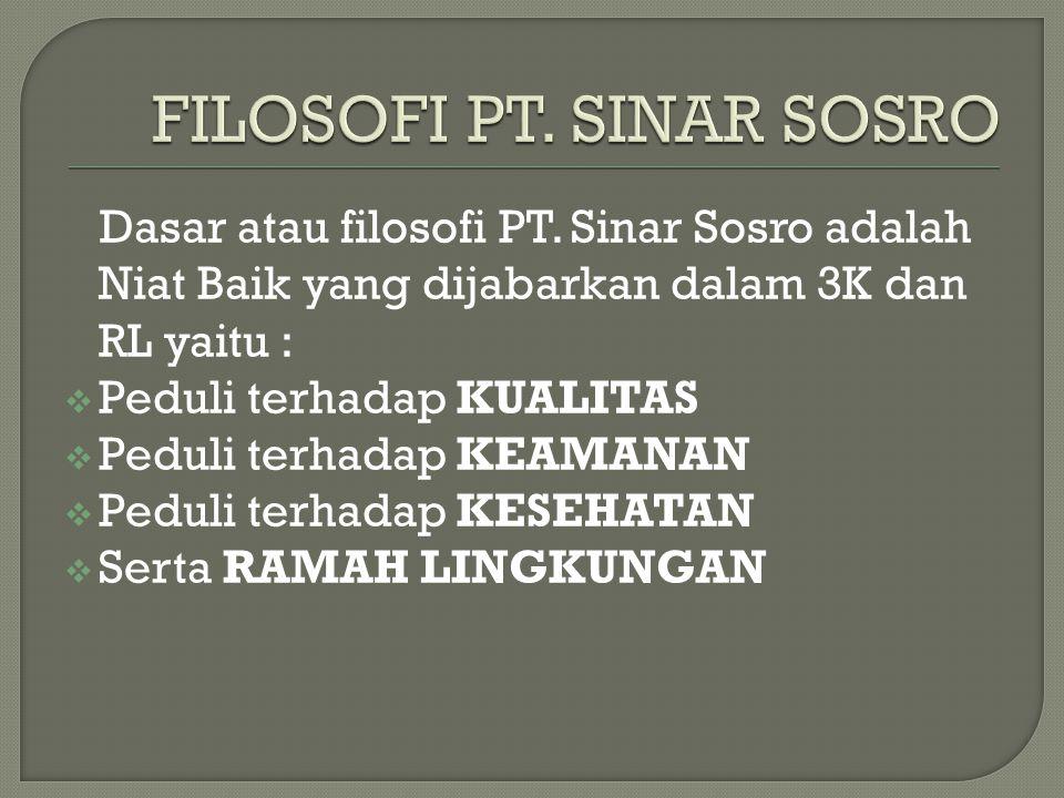 FILOSOFI PT. SINAR SOSRO