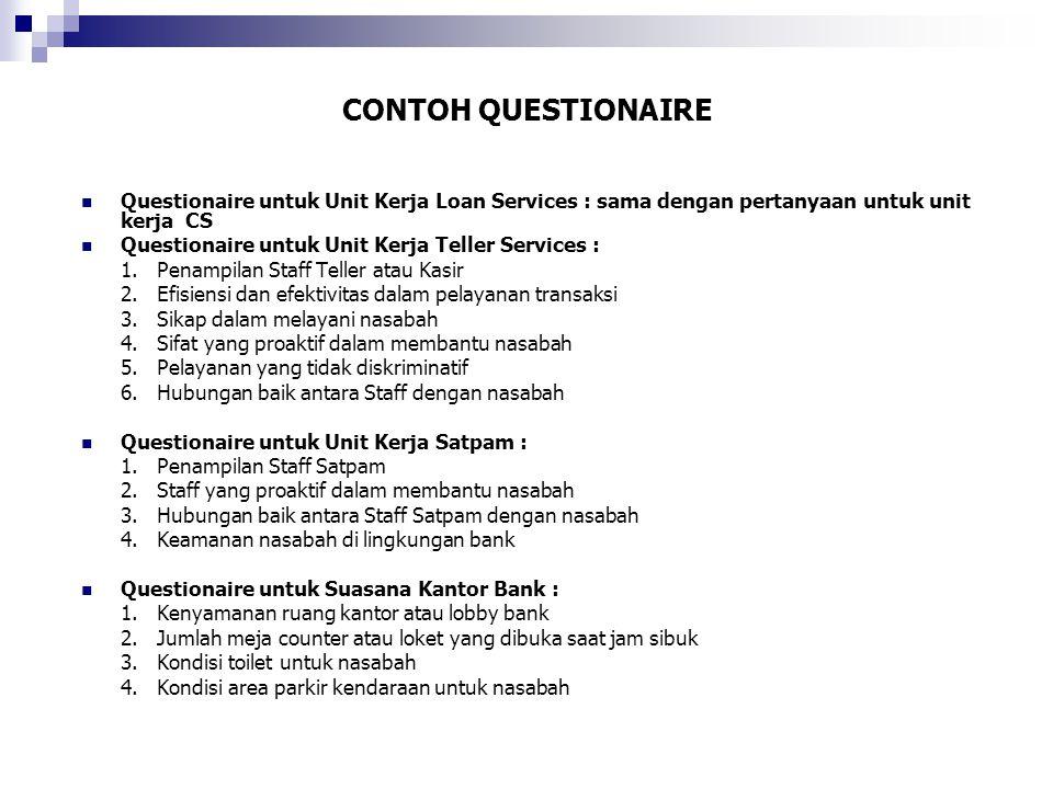 CONTOH QUESTIONAIRE Questionaire untuk Unit Kerja Loan Services : sama dengan pertanyaan untuk unit kerja CS.