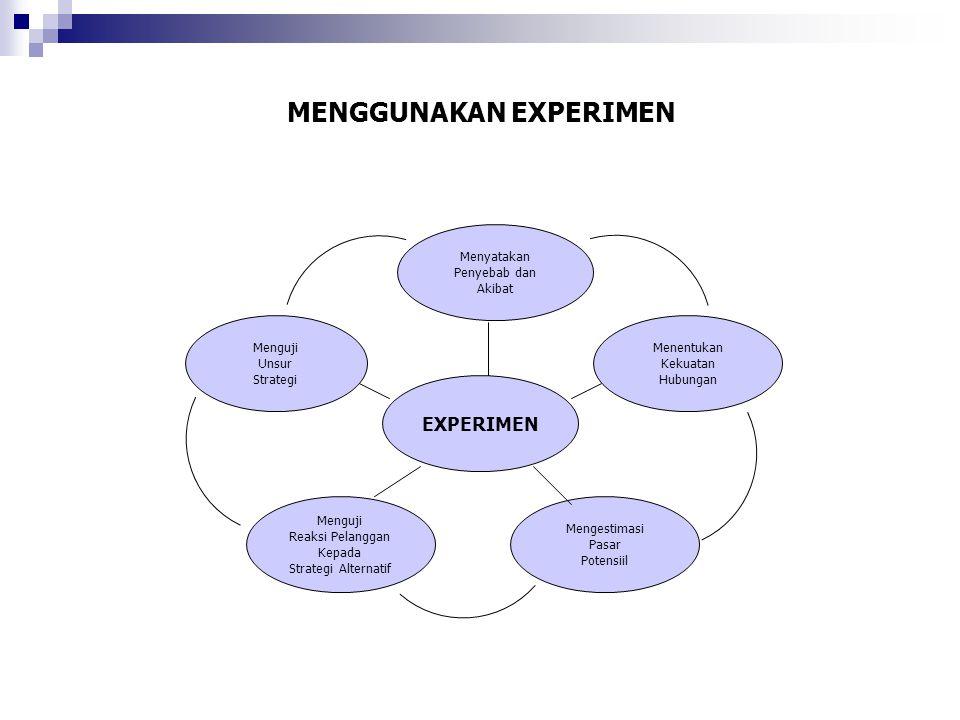 MENGGUNAKAN EXPERIMEN