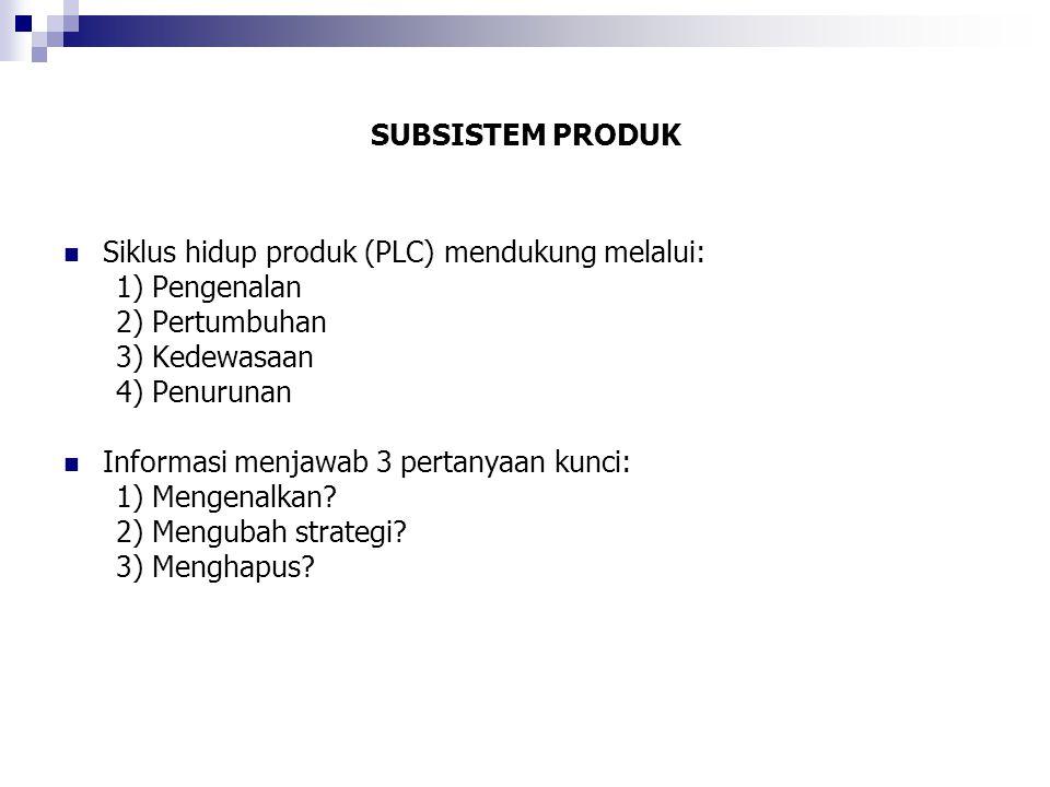 SUBSISTEM PRODUK Siklus hidup produk (PLC) mendukung melalui: 1) Pengenalan. 2) Pertumbuhan. 3) Kedewasaan.