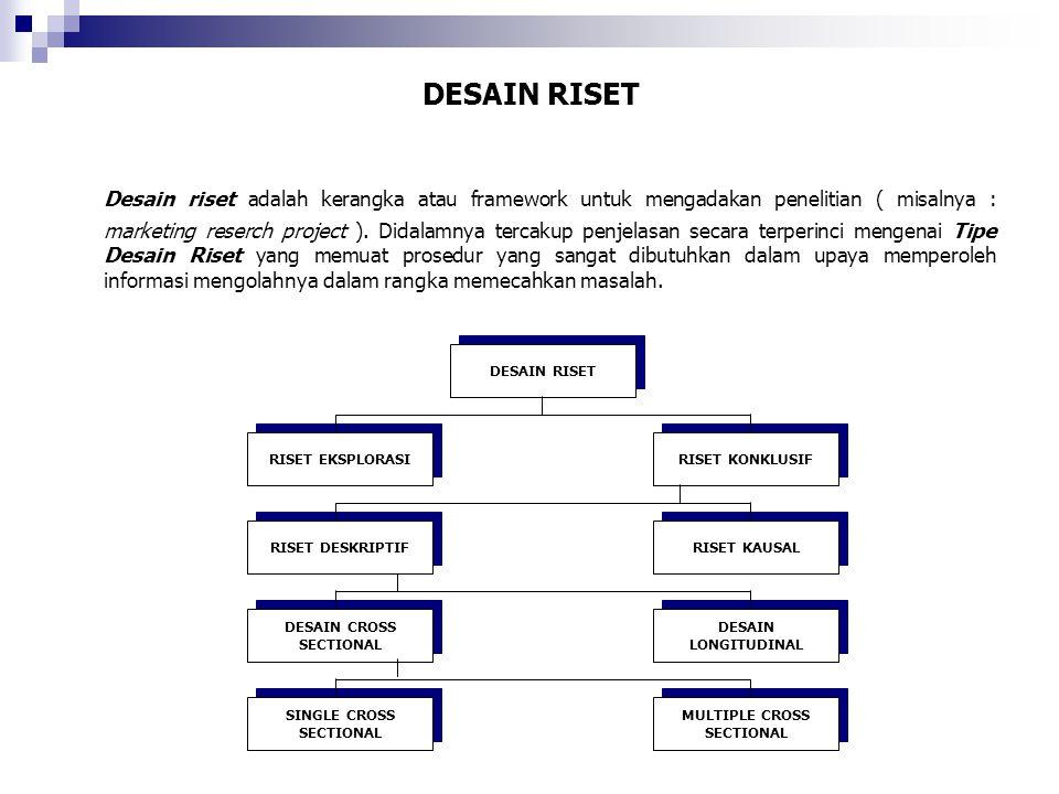 DESAIN RISET