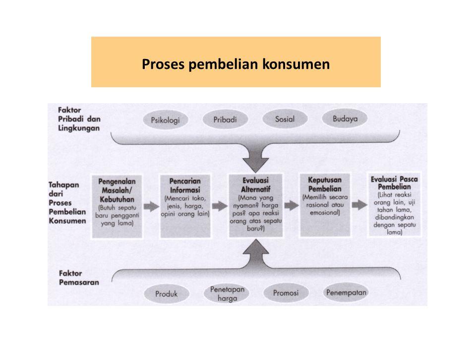 Proses pembelian konsumen