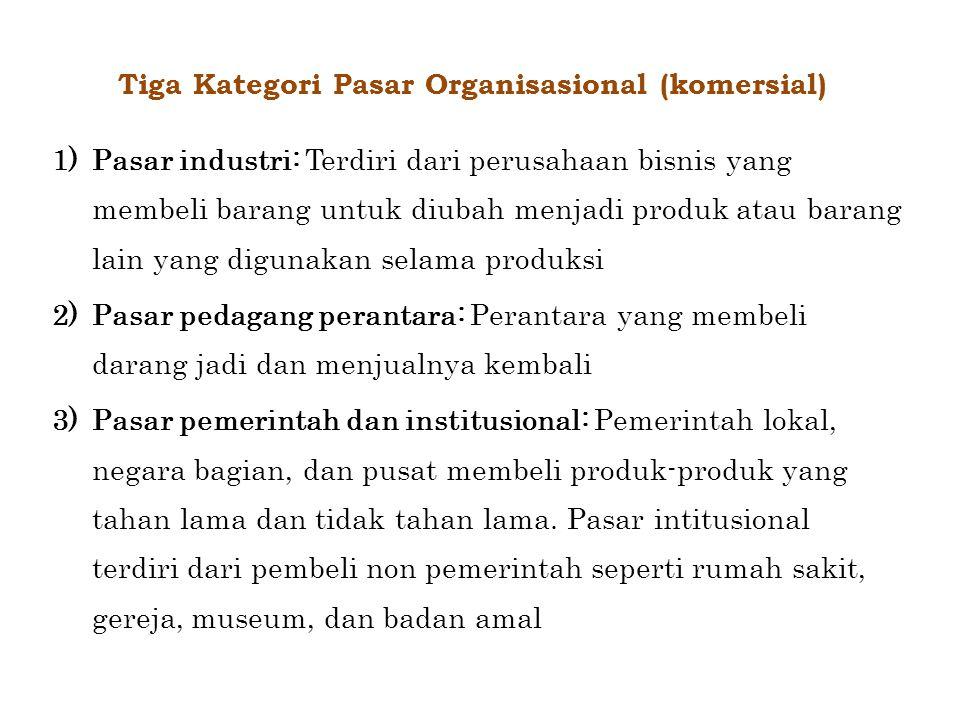 Tiga Kategori Pasar Organisasional (komersial)