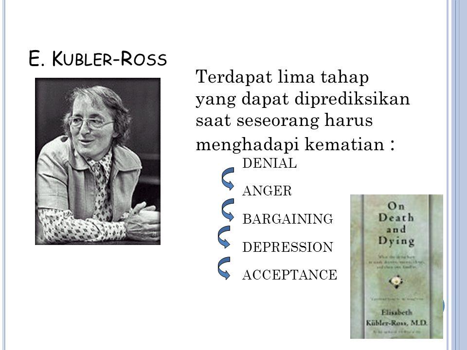 E. Kubler-Ross Terdapat lima tahap yang dapat diprediksikan saat seseorang harus menghadapi kematian : DENIAL.