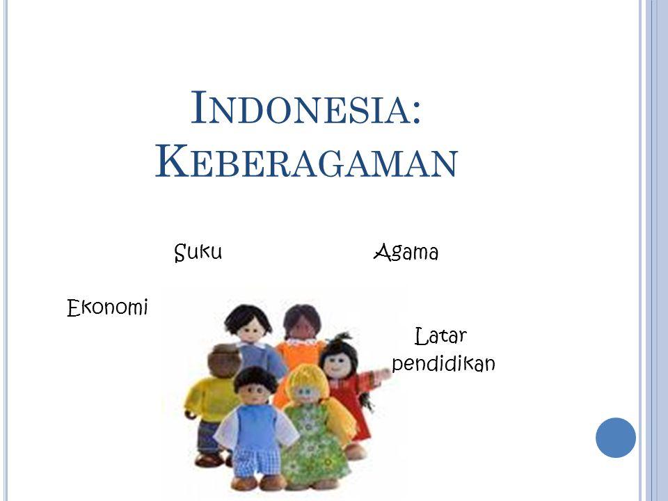 Indonesia: Keberagaman