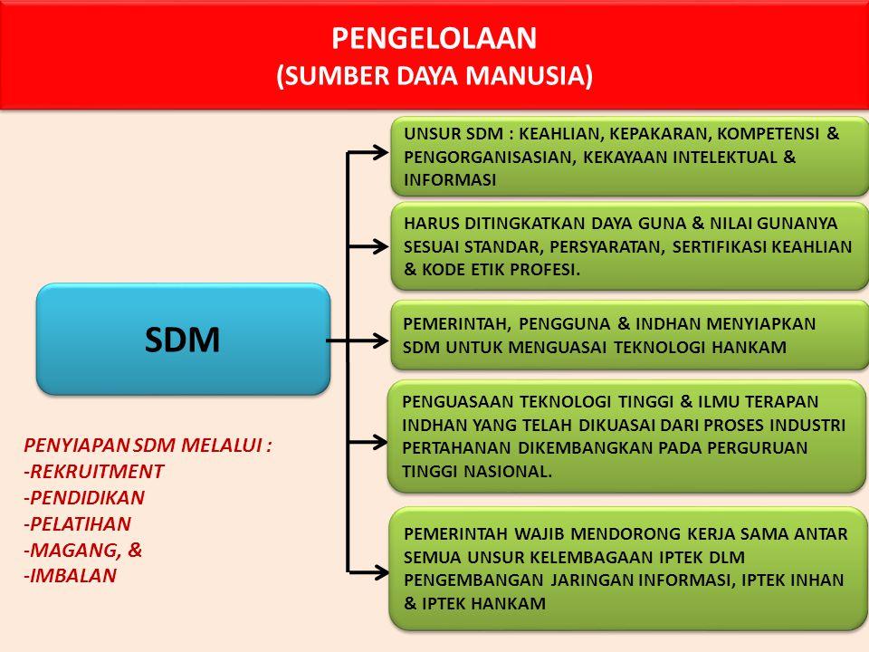 SDM PENGELOLAAN (SUMBER DAYA MANUSIA) PENYIAPAN SDM MELALUI :