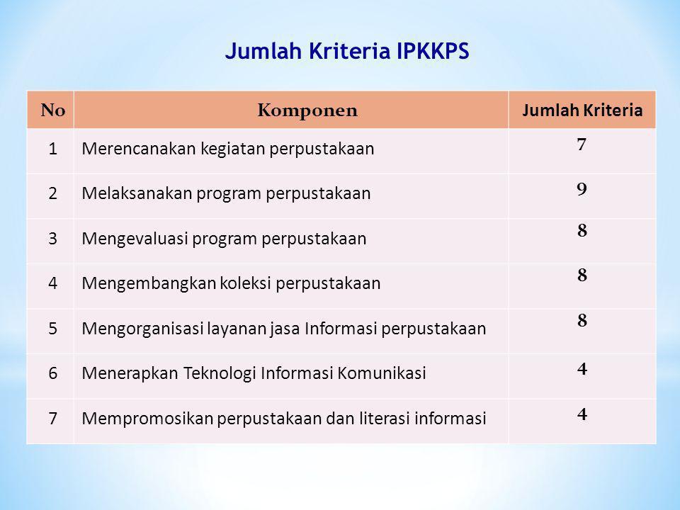 Jumlah Kriteria IPKKPS