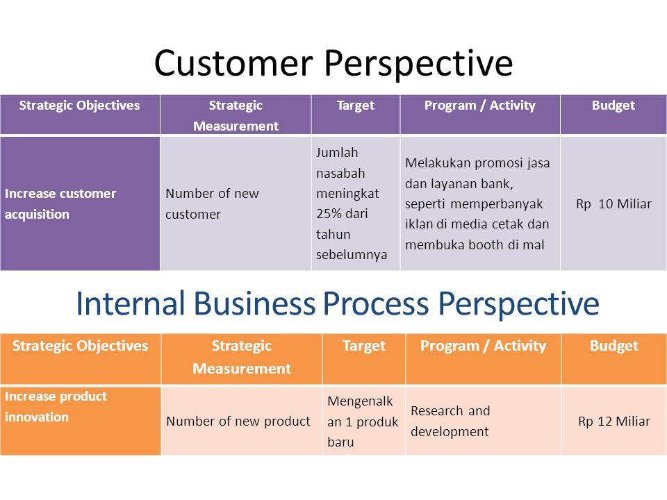 Strategic Measurement Strategic Measurement