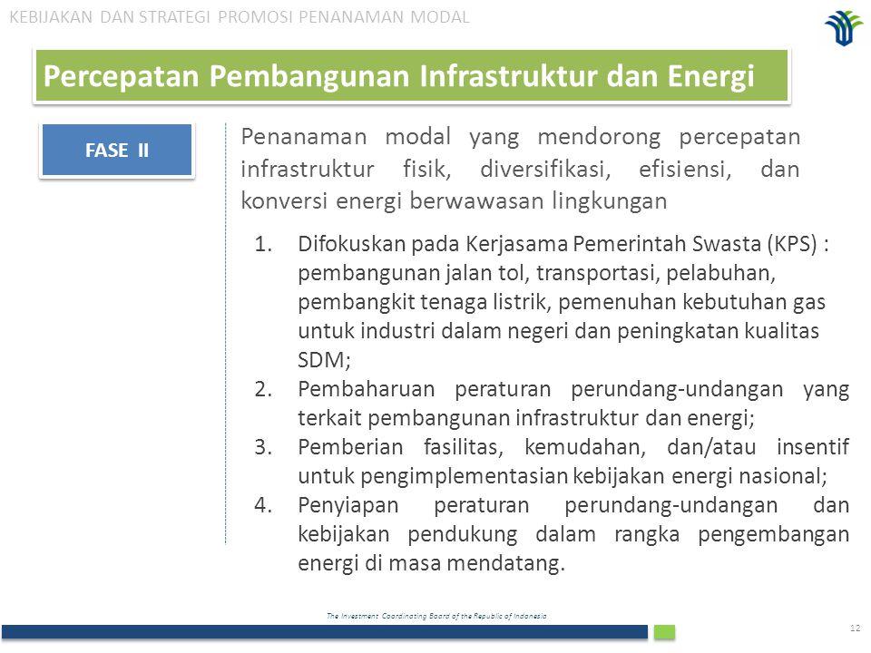 Percepatan Pembangunan Infrastruktur dan Energi
