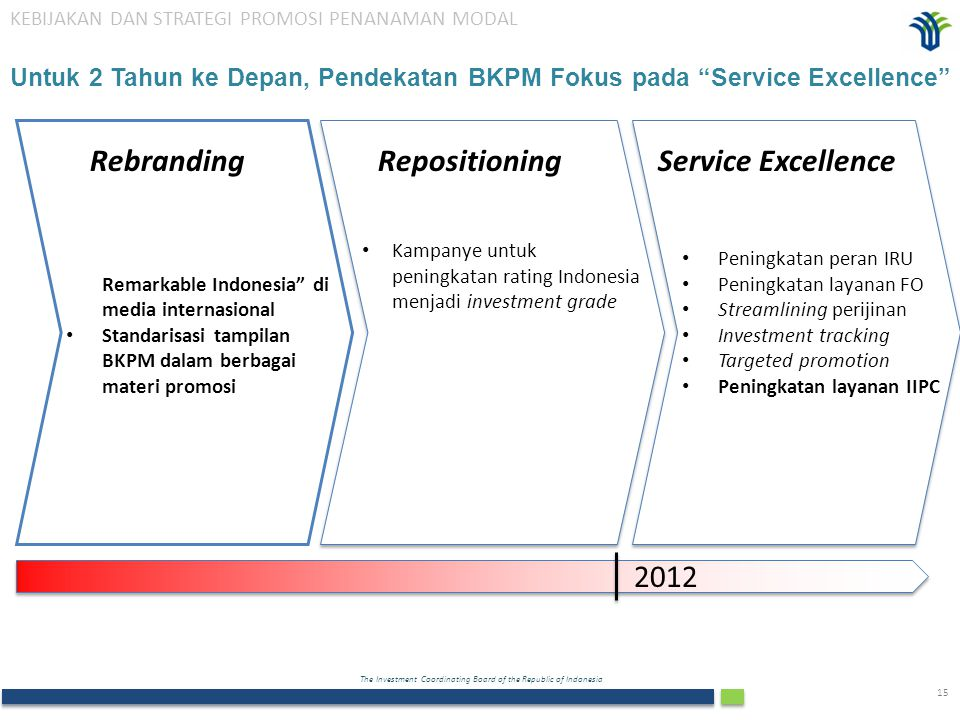 Rebranding Repositioning Service Excellence 2012