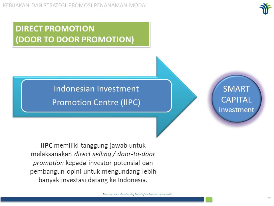 DIRECT PROMOTION (DOOR TO DOOR PROMOTION) Indonesian Investment