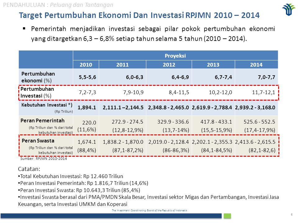 Target Pertumbuhan Ekonomi Dan Investasi RPJMN 2010 – 2014