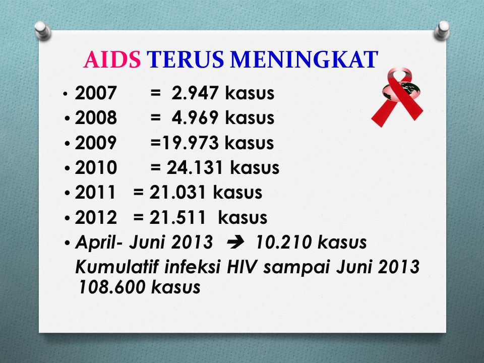 AIDS TERUS MENINGKAT 2007 = 2.947 kasus 2008 = 4.969 kasus