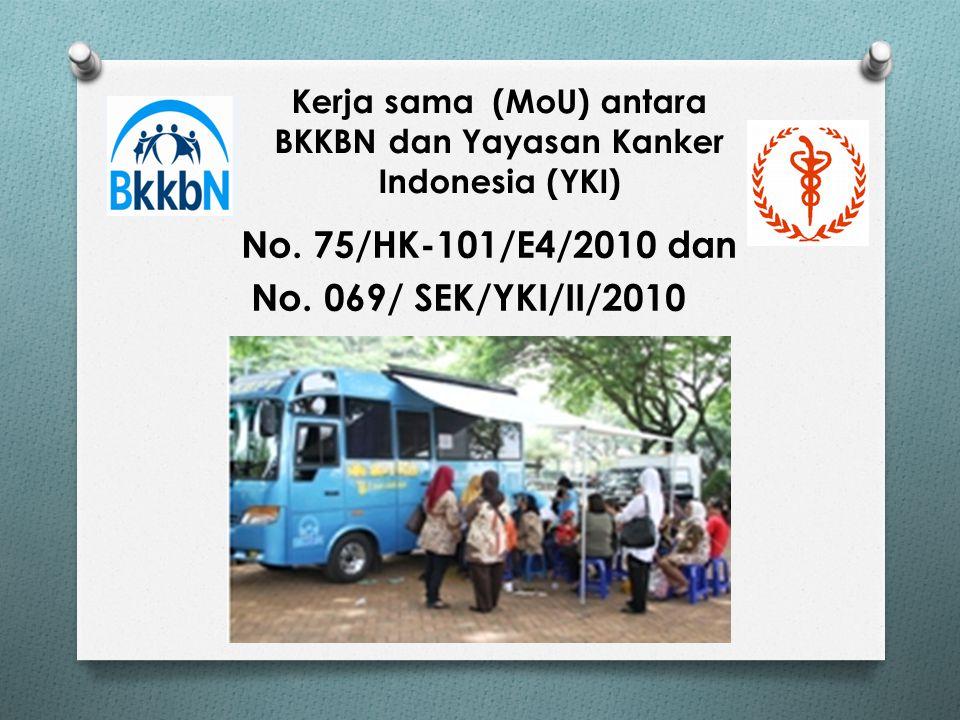 Kerja sama (MoU) antara BKKBN dan Yayasan Kanker Indonesia (YKI)