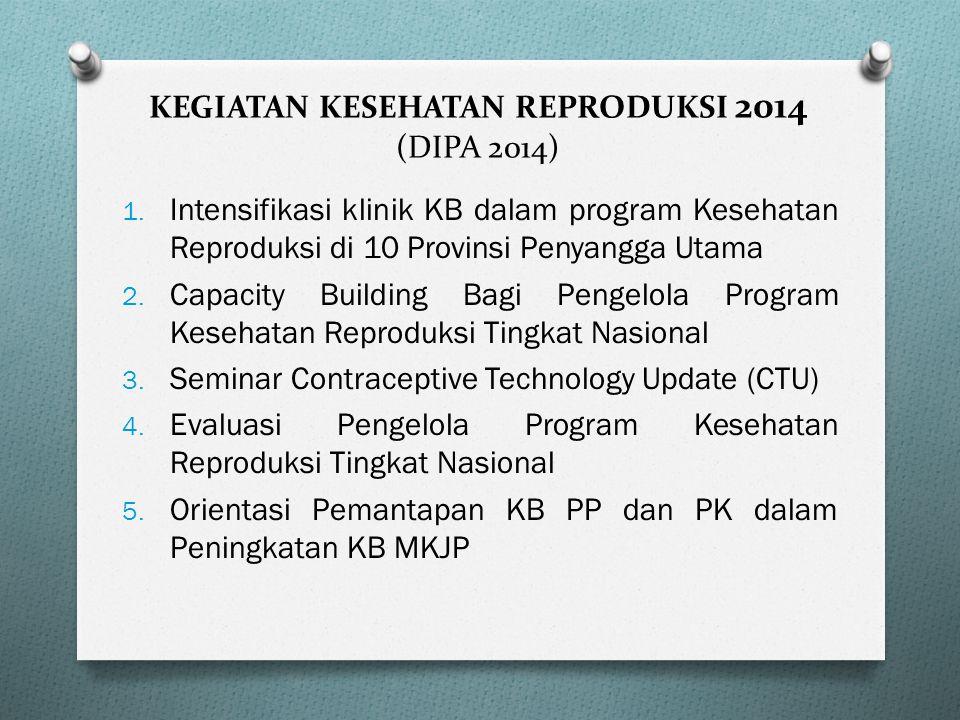 KEGIATAN KESEHATAN REPRODUKSI 2014 (DIPA 2014)