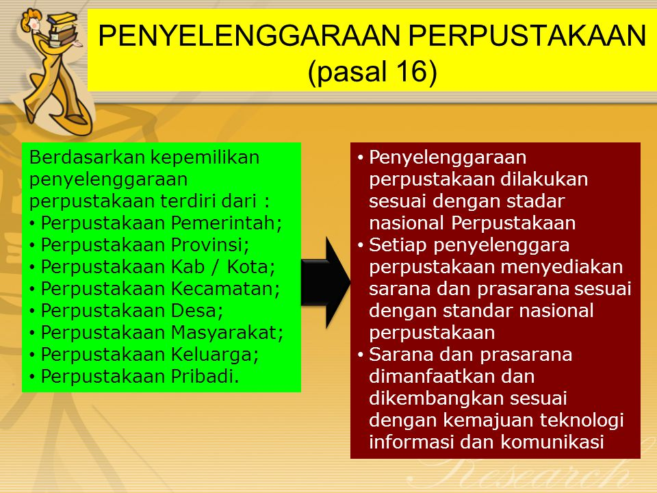PENYELENGGARAAN PERPUSTAKAAN (pasal 16)