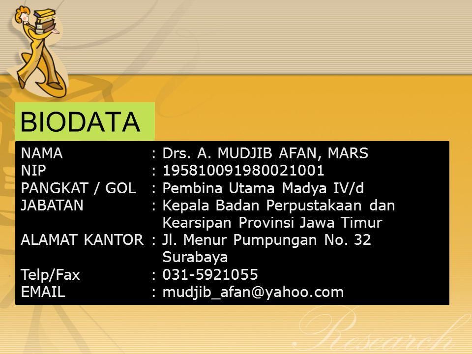 BIODATA NAMA : Drs. A. MUDJIB AFAN, MARS NIP : 195810091980021001