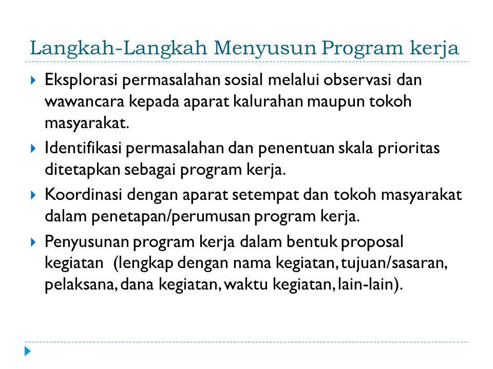 Langkah-Langkah Menyusun Program kerja