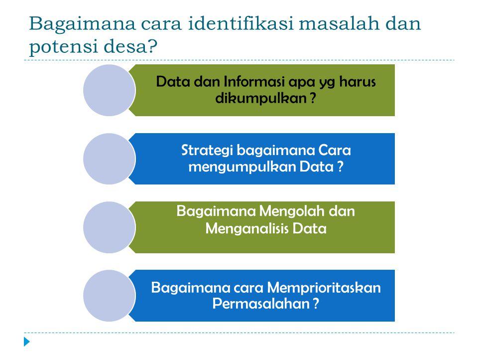 Bagaimana cara identifikasi masalah dan potensi desa