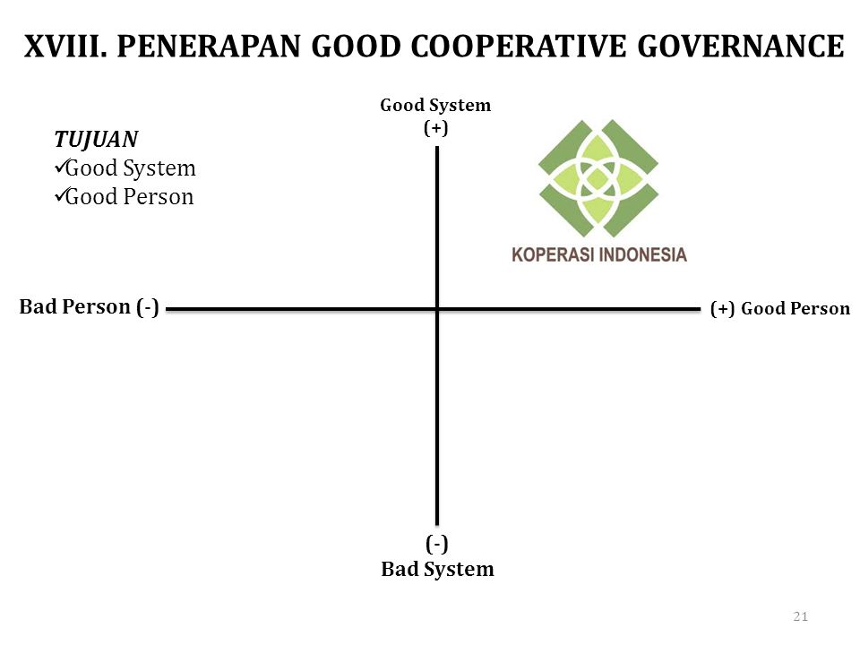 XVIII. PENERAPAN GOOD COOPERATIVE GOVERNANCE