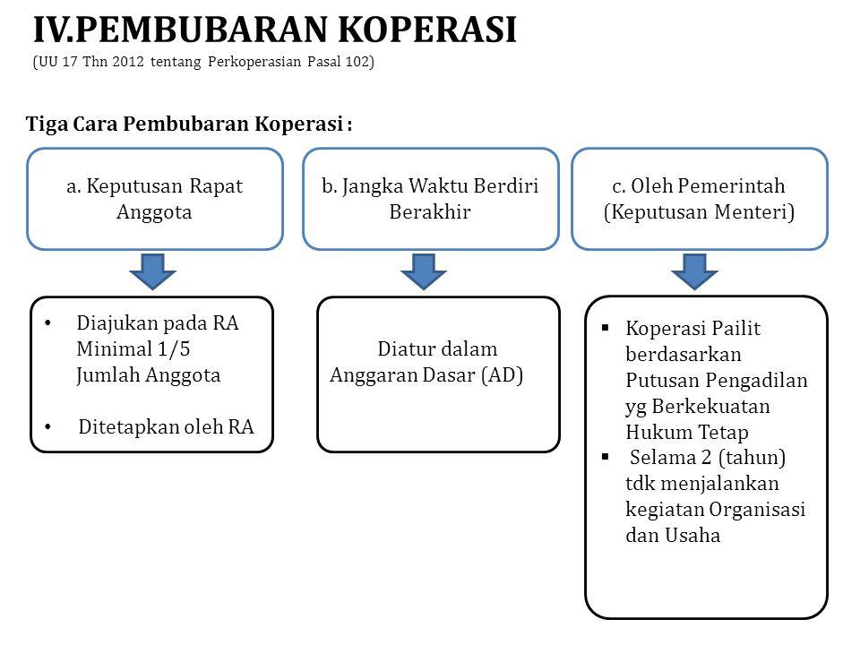 IV.PEMBUBARAN KOPERASI (UU 17 Thn 2012 tentang Perkoperasian Pasal 102)