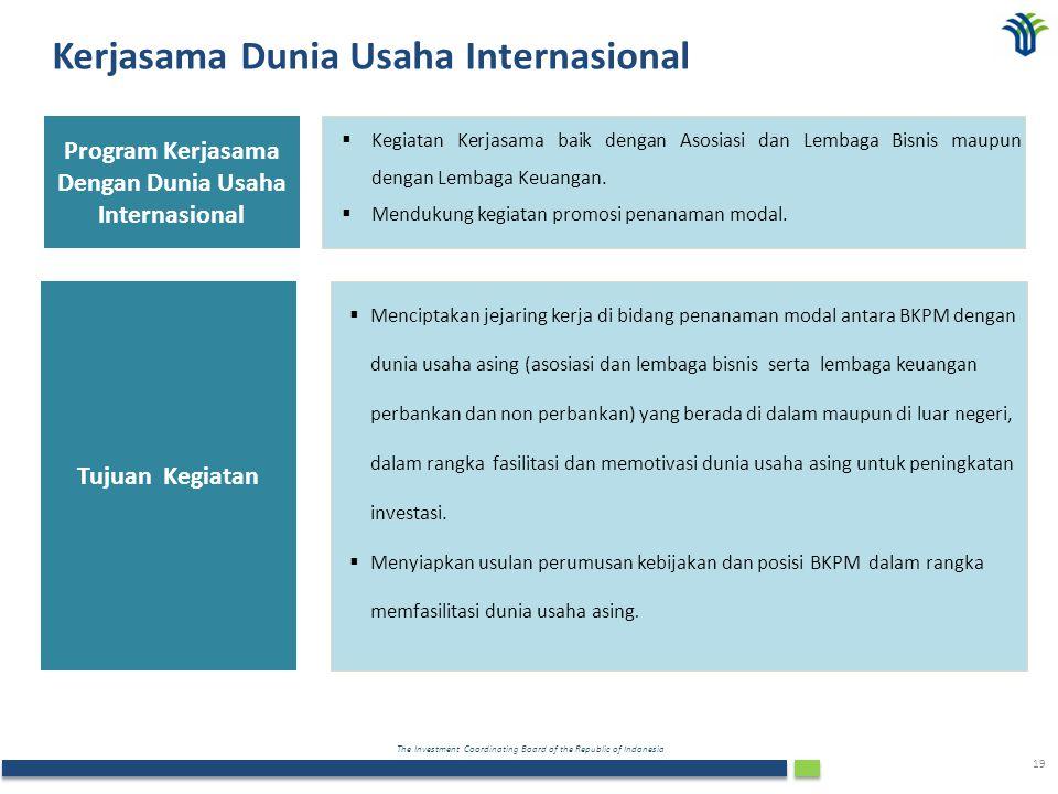 Program Kerjasama Dengan Dunia Usaha Internasional