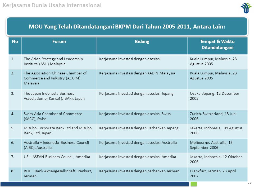 MOU Yang Telah Ditandatangani BKPM Dari Tahun 2005-2011, Antara Lain: