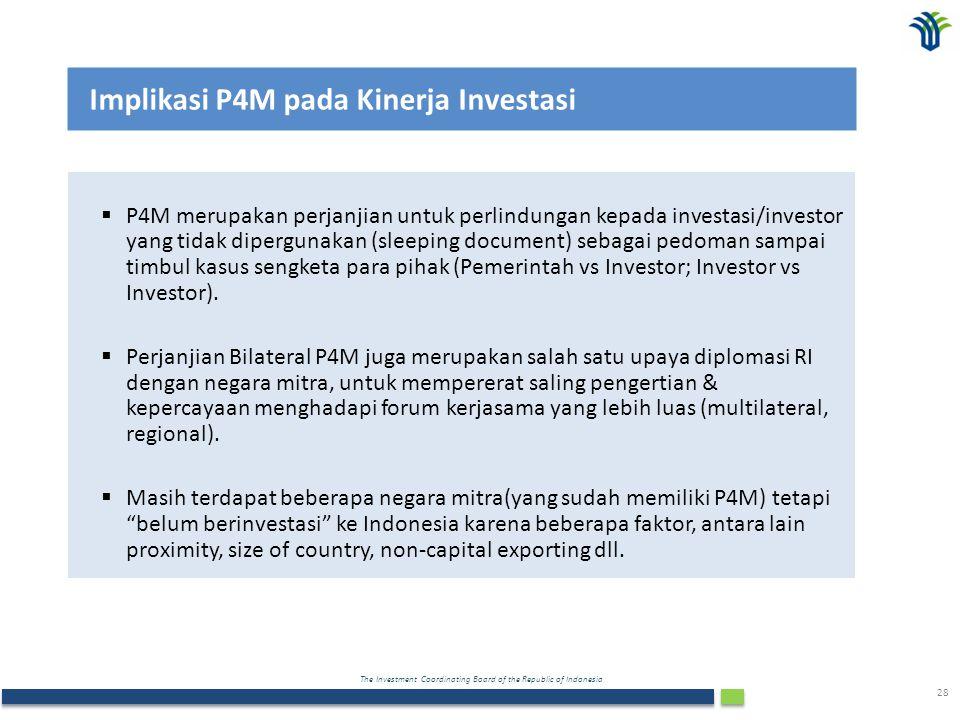Implikasi P4M pada Kinerja Investasi