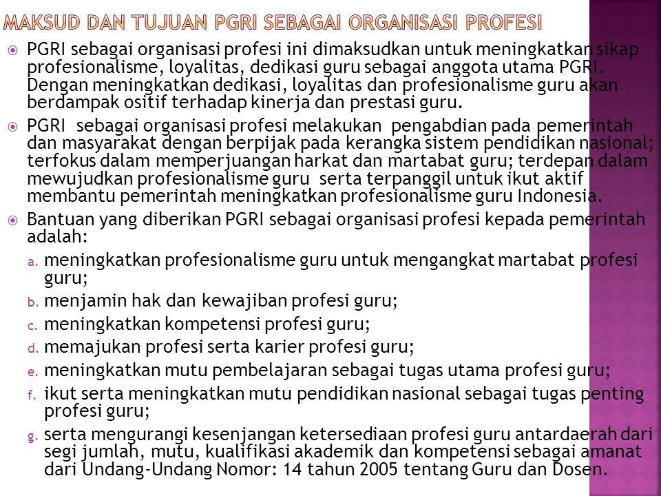 Maksud dan Tujuan PGRI sebagai Organisasi Profesi