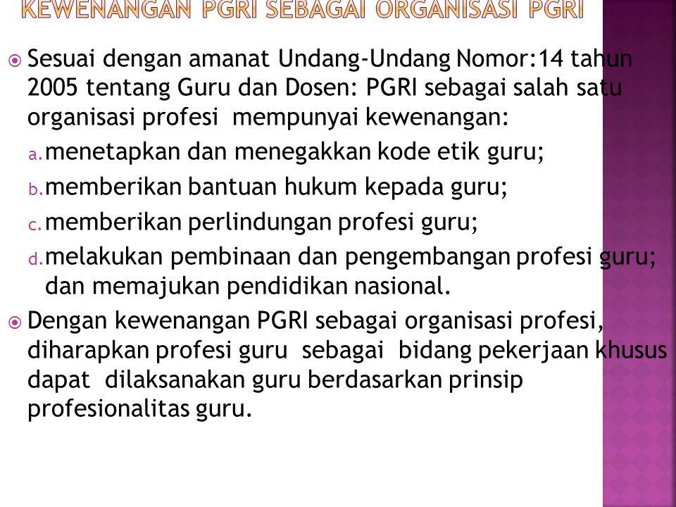 Kewenangan PGRI sebagai Organisasi PGRI