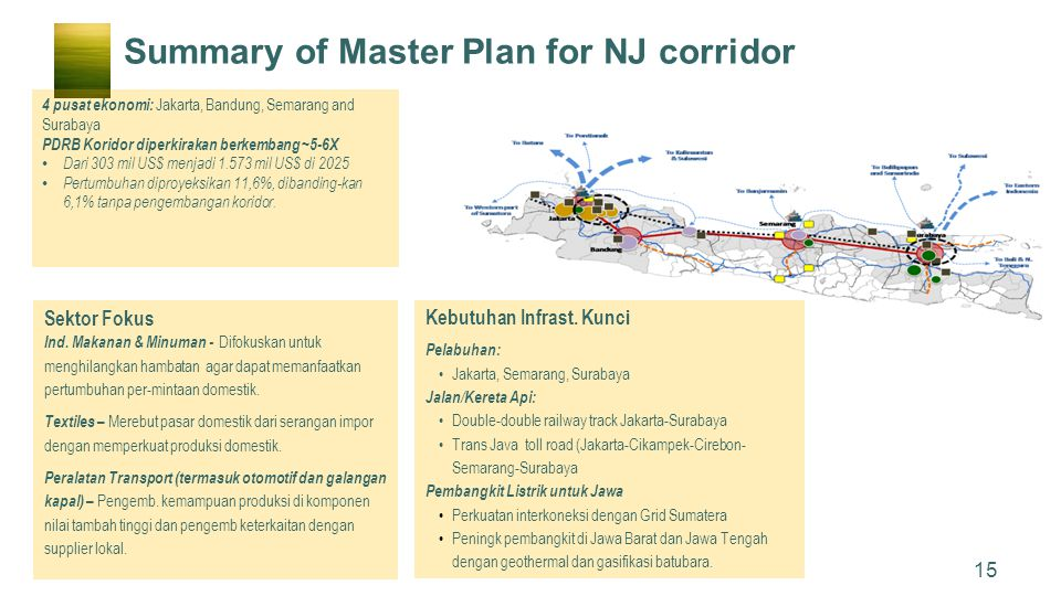 Summary of Master Plan for NJ corridor