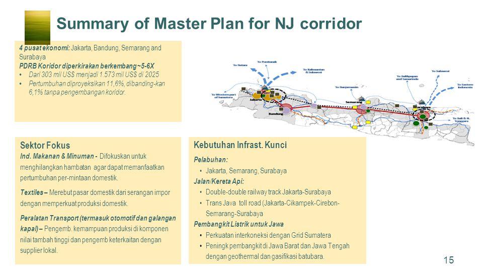 Summary of Master Plan for NJ corridor