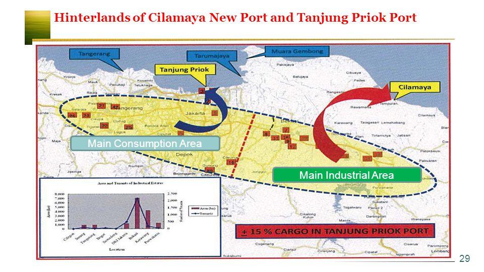 Hinterlands of Cilamaya New Port and Tanjung Priok Port