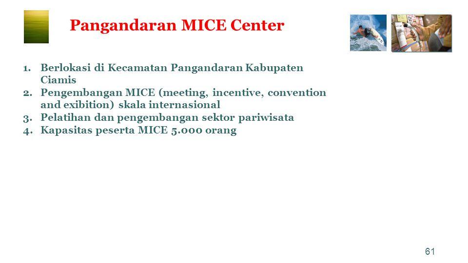 Pangandaran MICE Center