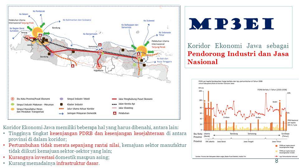 MP3EI Koridor Ekonomi Jawa sebagai Pendorong Industri dan Jasa Nasional.