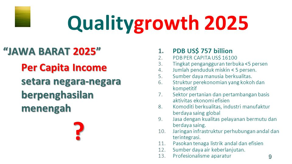 Qualitygrowth 2025 JAWA BARAT 2025 Per Capita Income