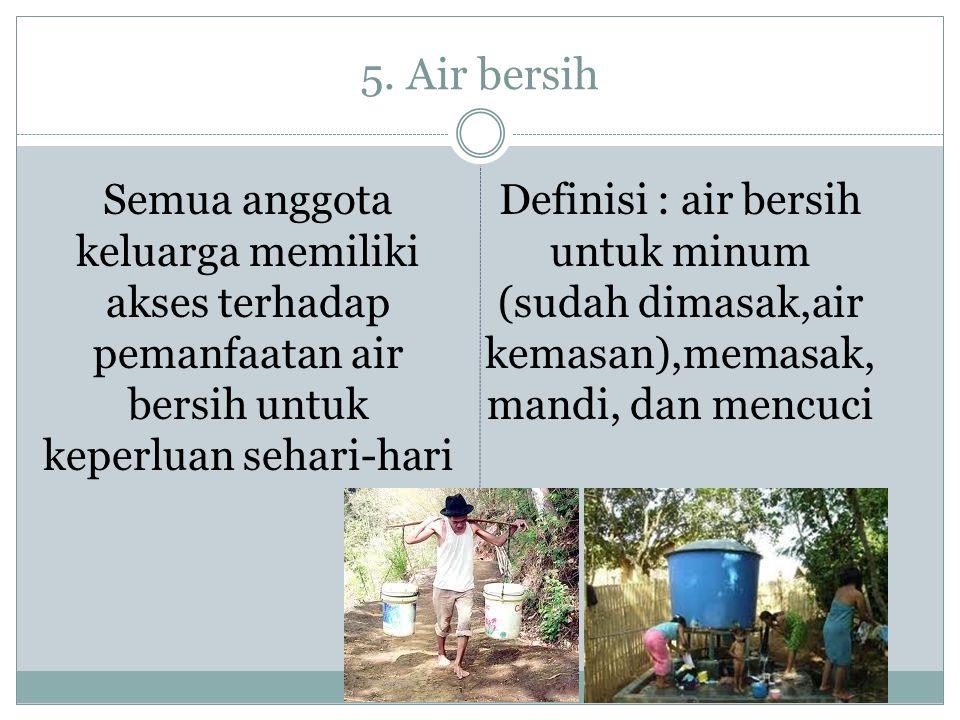 5. Air bersih Semua anggota keluarga memiliki akses terhadap pemanfaatan air bersih untuk keperluan sehari-hari.