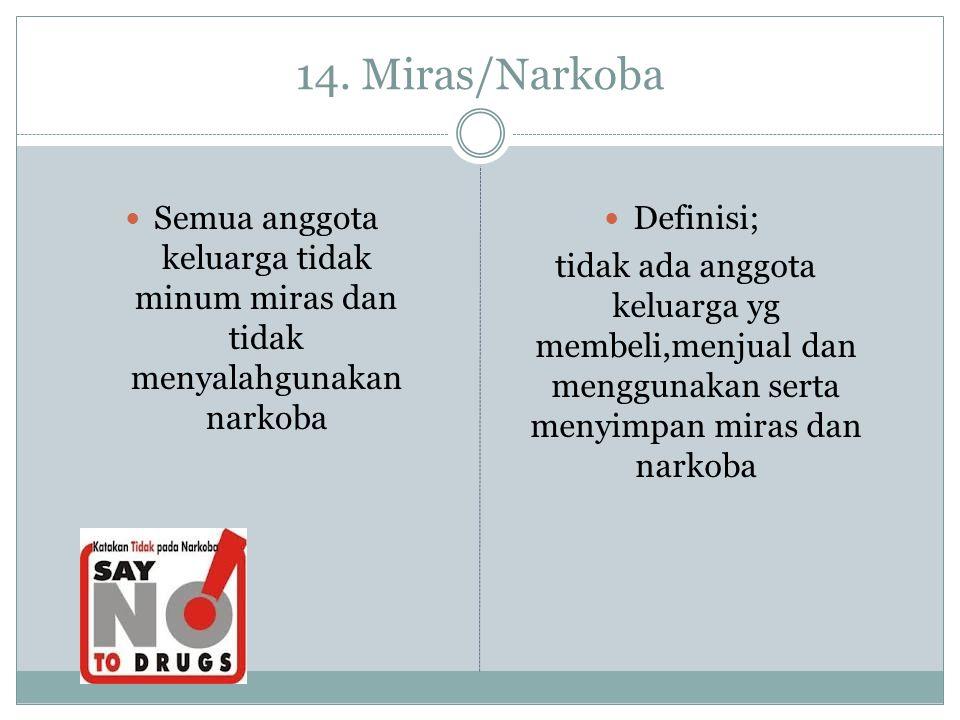 14. Miras/Narkoba Semua anggota keluarga tidak minum miras dan tidak menyalahgunakan narkoba. Definisi;
