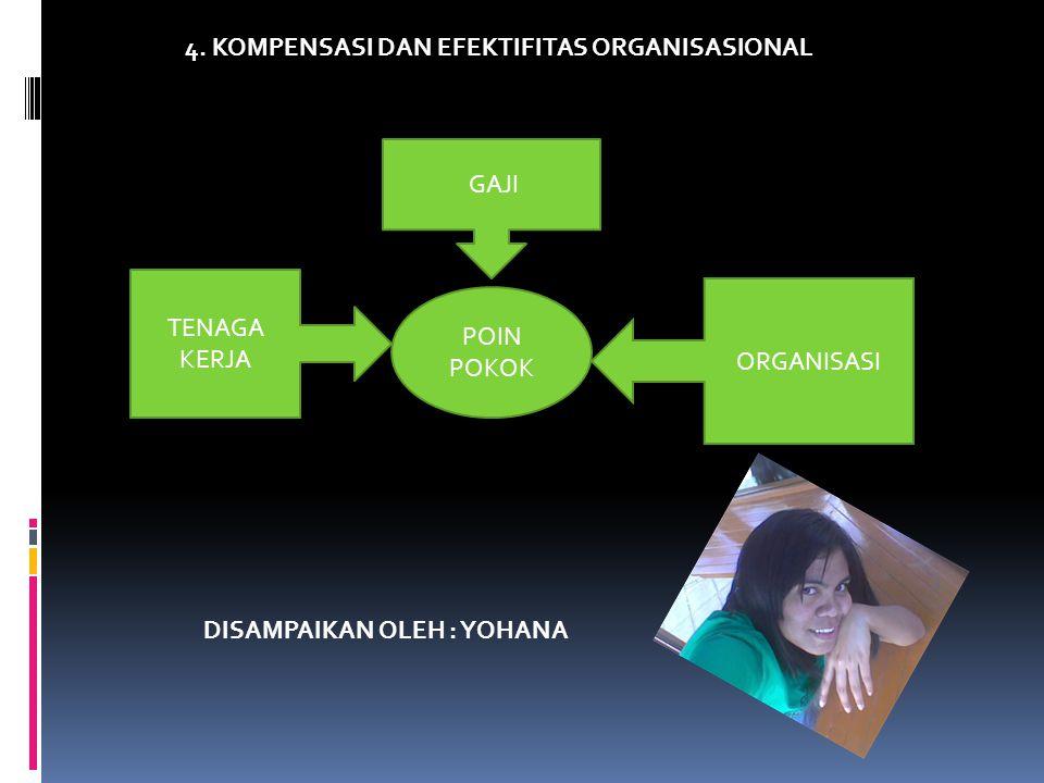 4. KOMPENSASI DAN EFEKTIFITAS ORGANISASIONAL